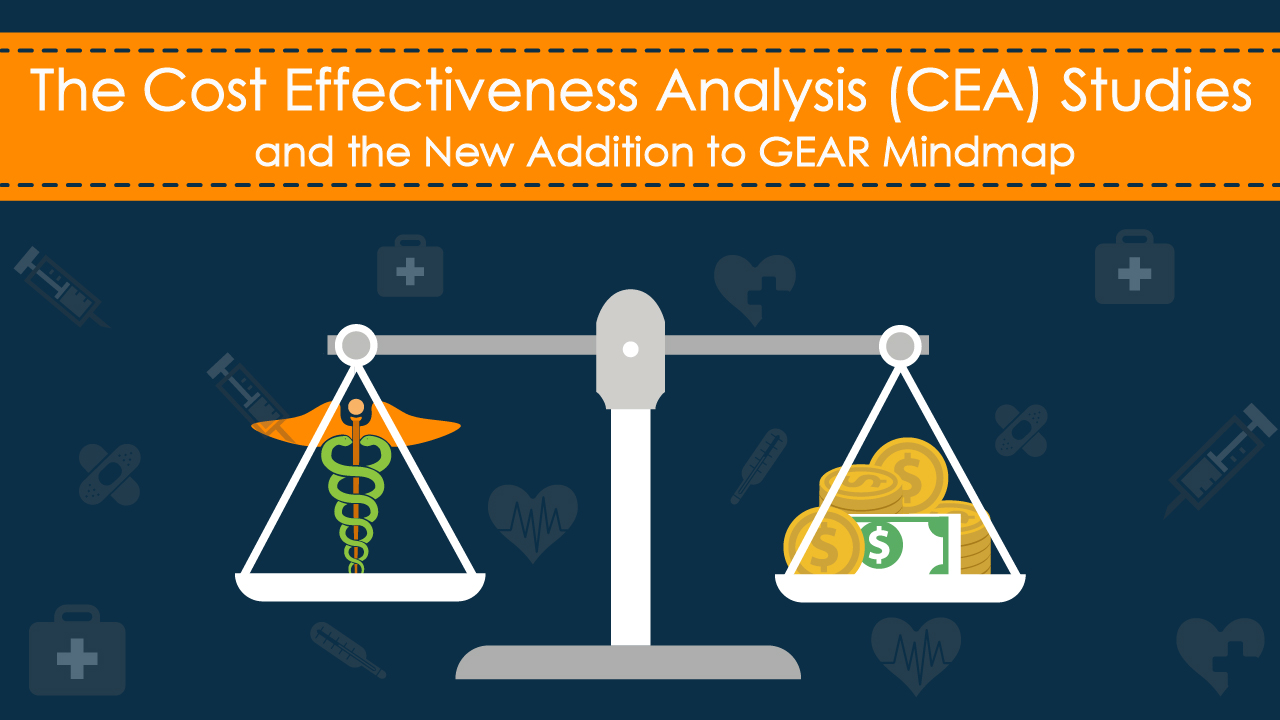 The Cost Effectiveness Analysis (CEA) Studies and the New Addition to GEAR Mindmap